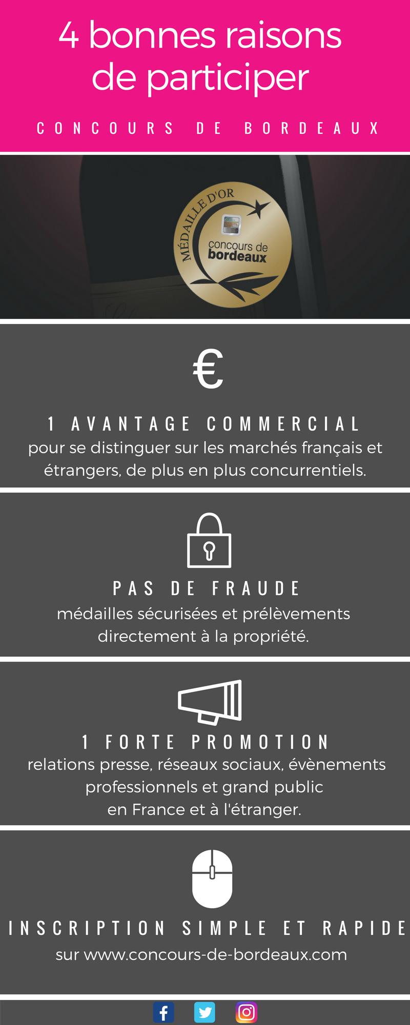 4 bonnes raisons de participer au Concours de Bordeaux