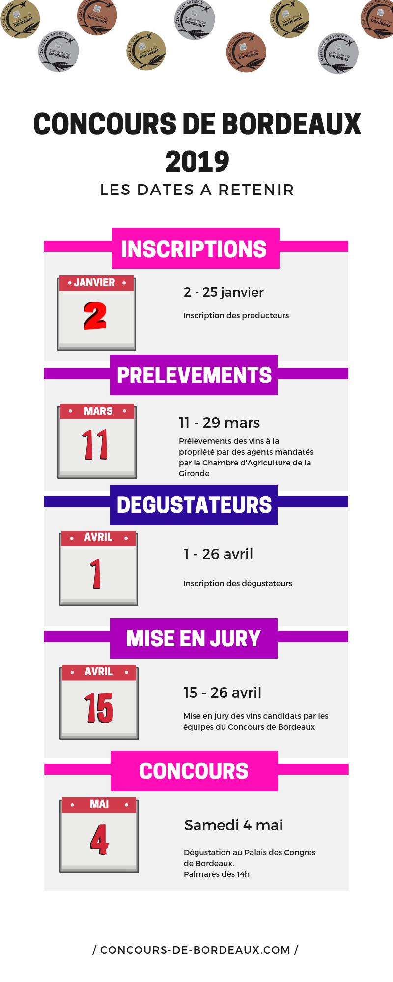 concours de bordeaux 2019 : les dates à retenir